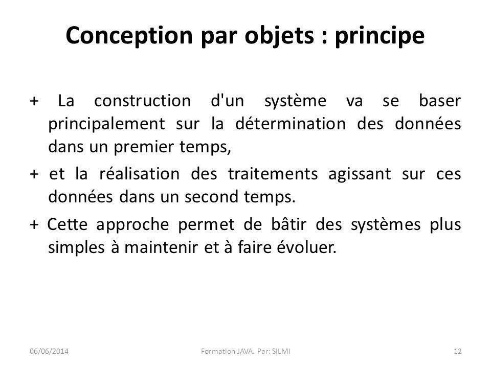 Conception par objets : principe