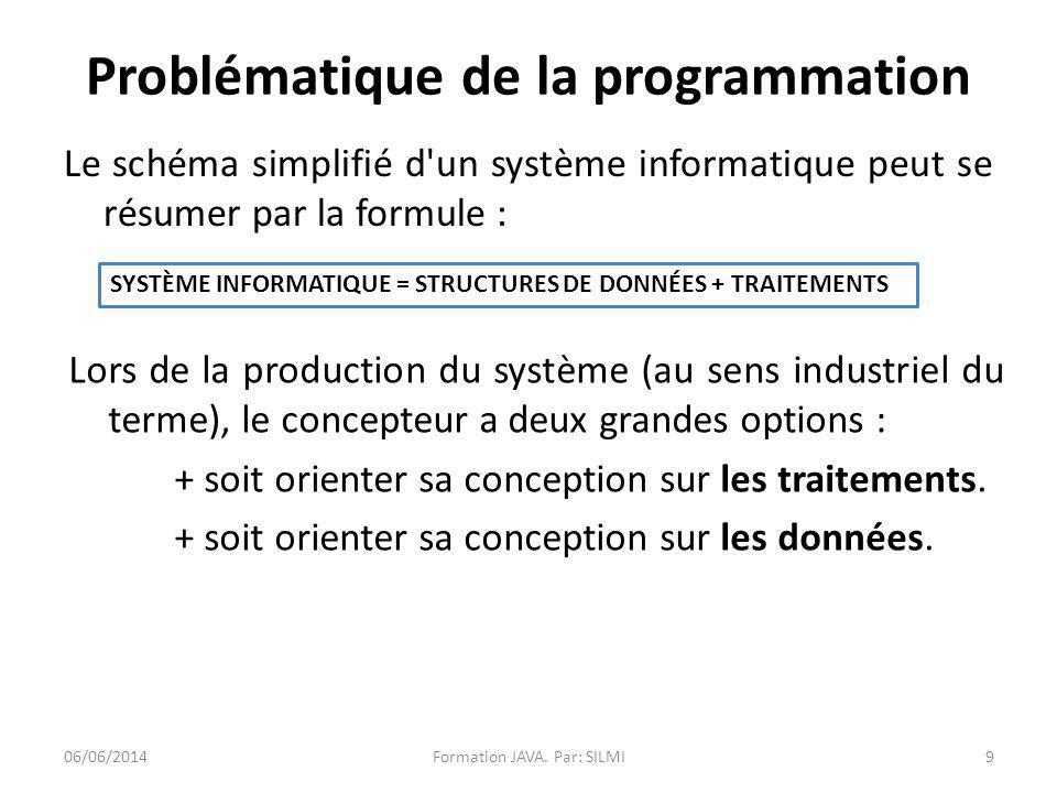 Problématique de la programmation