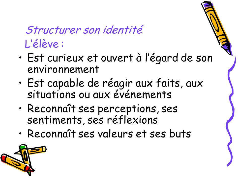 Structurer son identité
