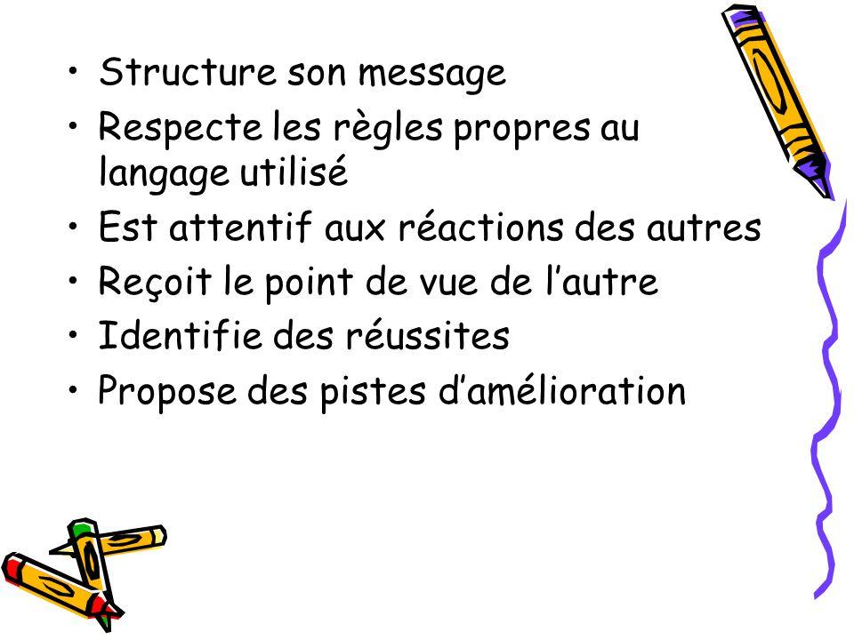 Structure son message Respecte les règles propres au langage utilisé. Est attentif aux réactions des autres.