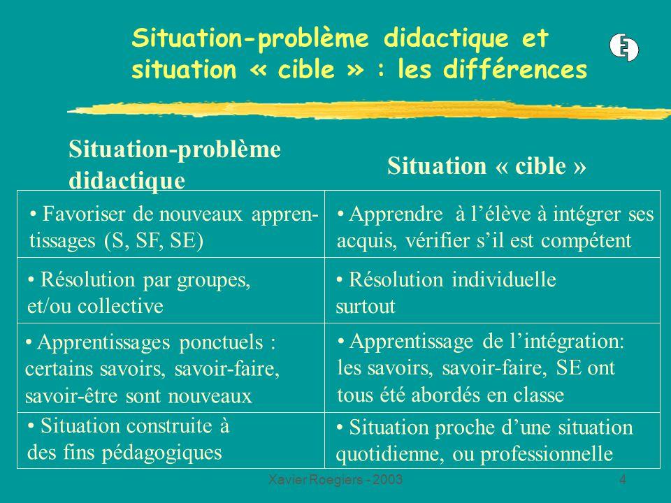 Situation-problème didactique et situation « cible » : les différences