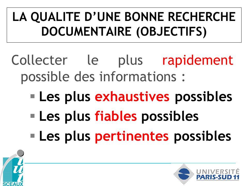 LA QUALITE D'UNE BONNE RECHERCHE DOCUMENTAIRE (OBJECTIFS)