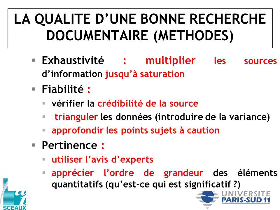 LA QUALITE D'UNE BONNE RECHERCHE DOCUMENTAIRE (METHODES)