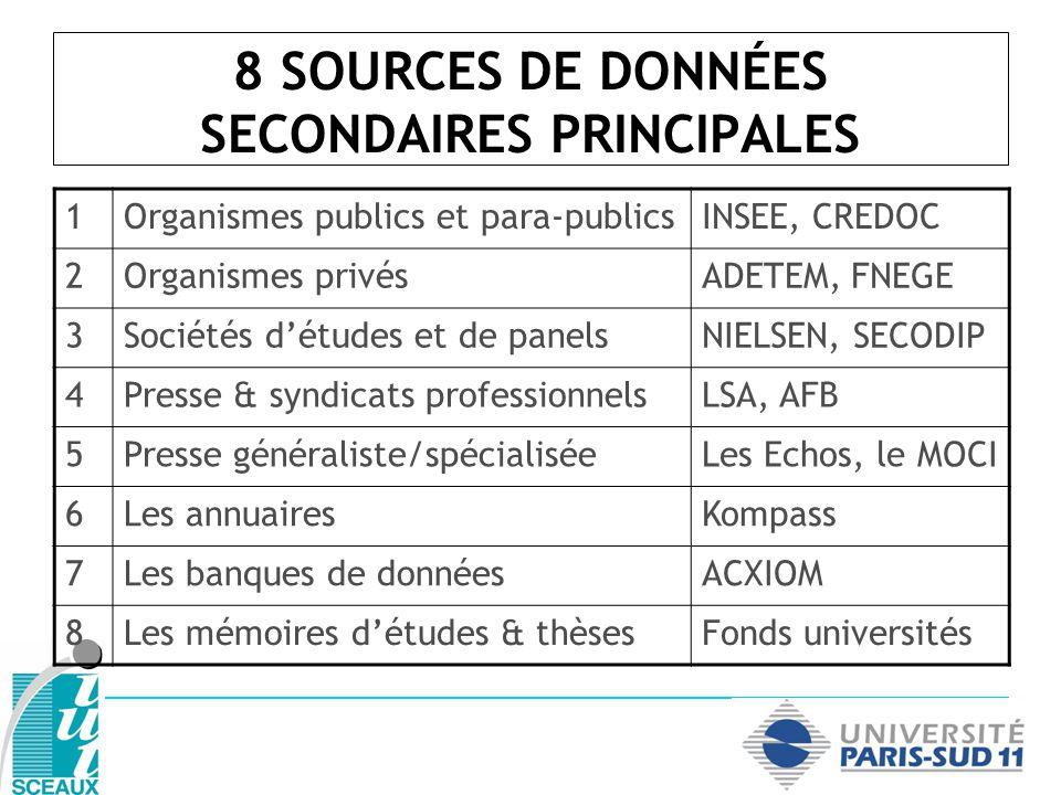 8 SOURCES DE DONNÉES SECONDAIRES PRINCIPALES