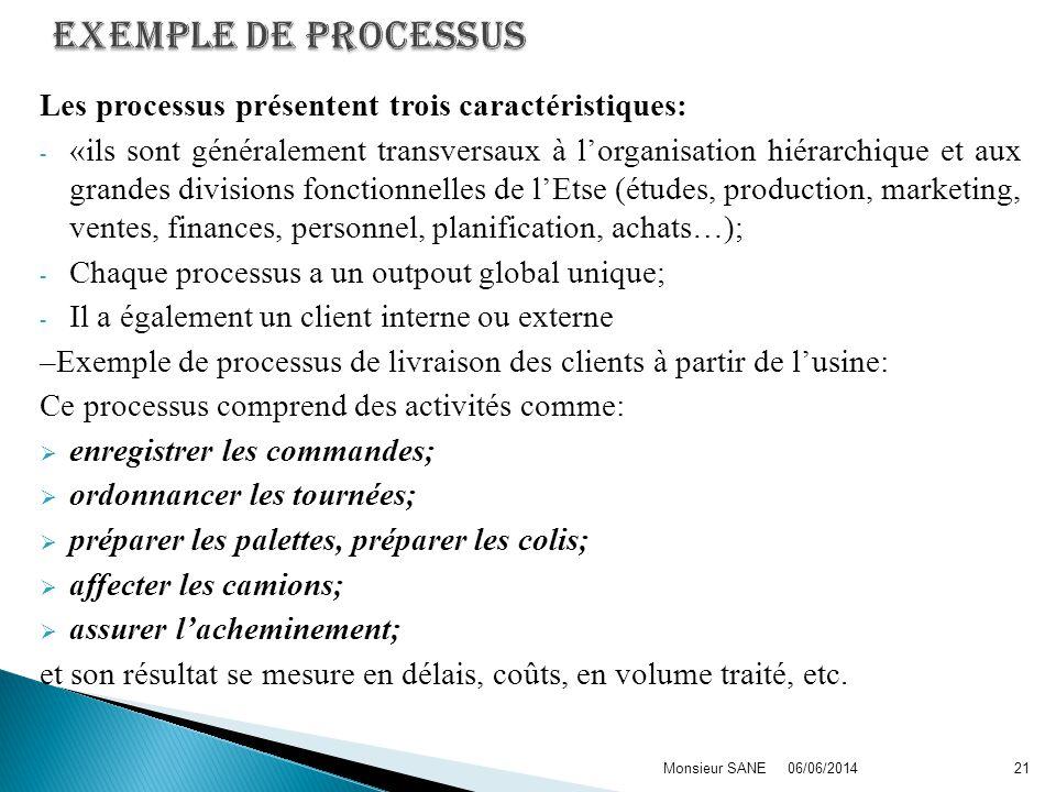 Exemple de processus Les processus présentent trois caractéristiques: