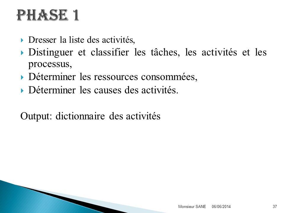 Phase 1 Dresser la liste des activités, Distinguer et classifier les tâches, les activités et les processus,