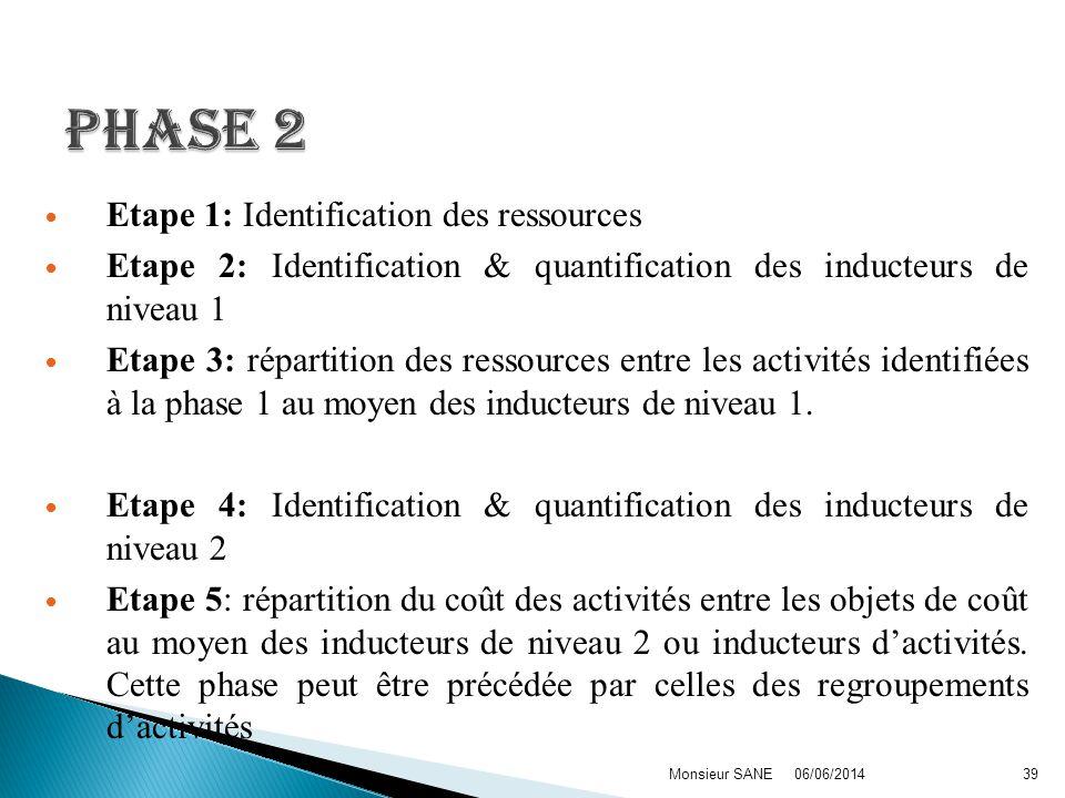 Phase 2 Etape 1: Identification des ressources