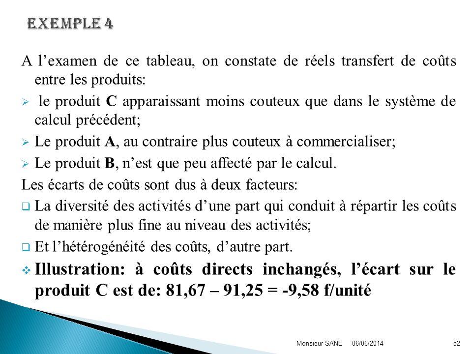 EXEMPLE 4 A l'examen de ce tableau, on constate de réels transfert de coûts entre les produits: