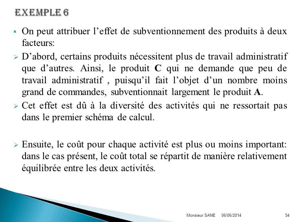 EXEMPLE 6 On peut attribuer l'effet de subventionnement des produits à deux facteurs: