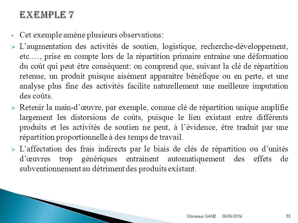EXEMPLE 7 Cet exemple amène plusieurs observations: