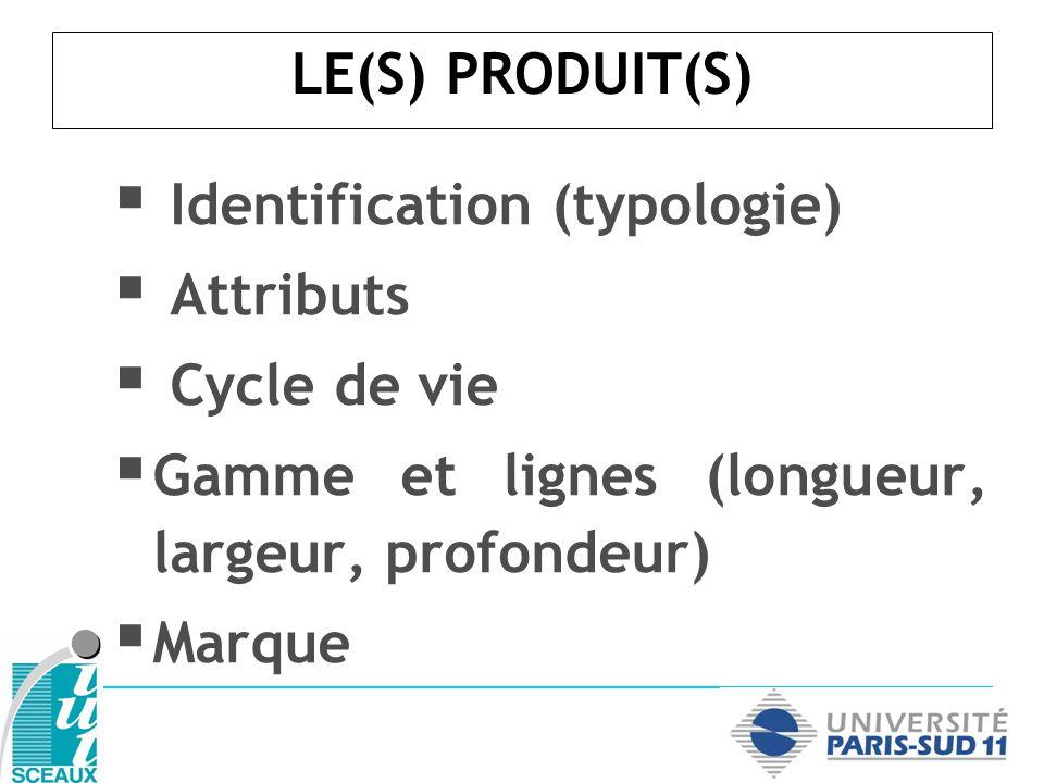 LE(S) PRODUIT(S) Identification (typologie) Attributs. Cycle de vie. Gamme et lignes (longueur, largeur, profondeur)