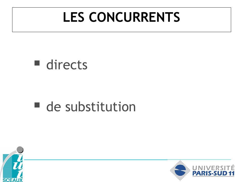 LES CONCURRENTS directs de substitution