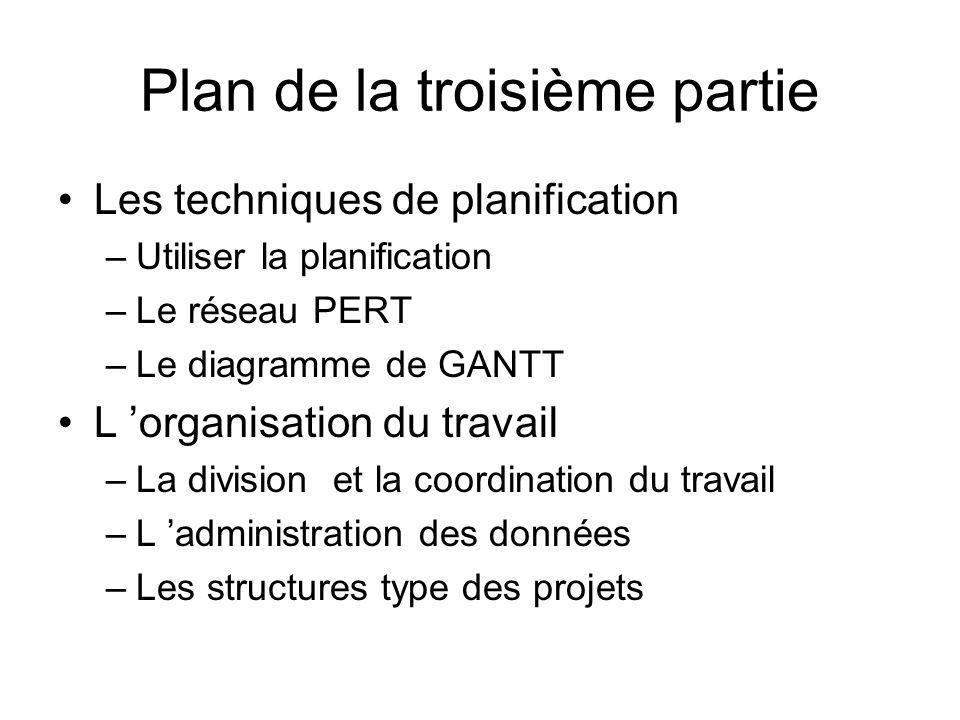 Plan de la troisième partie