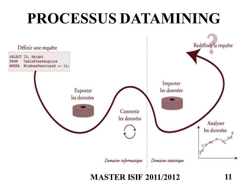 PROCESSUS DATAMINING MASTER ISIF 2011/2012