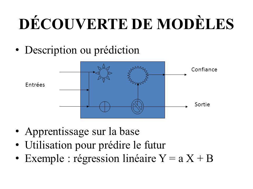 DÉCOUVERTE DE MODÈLES Description ou prédiction