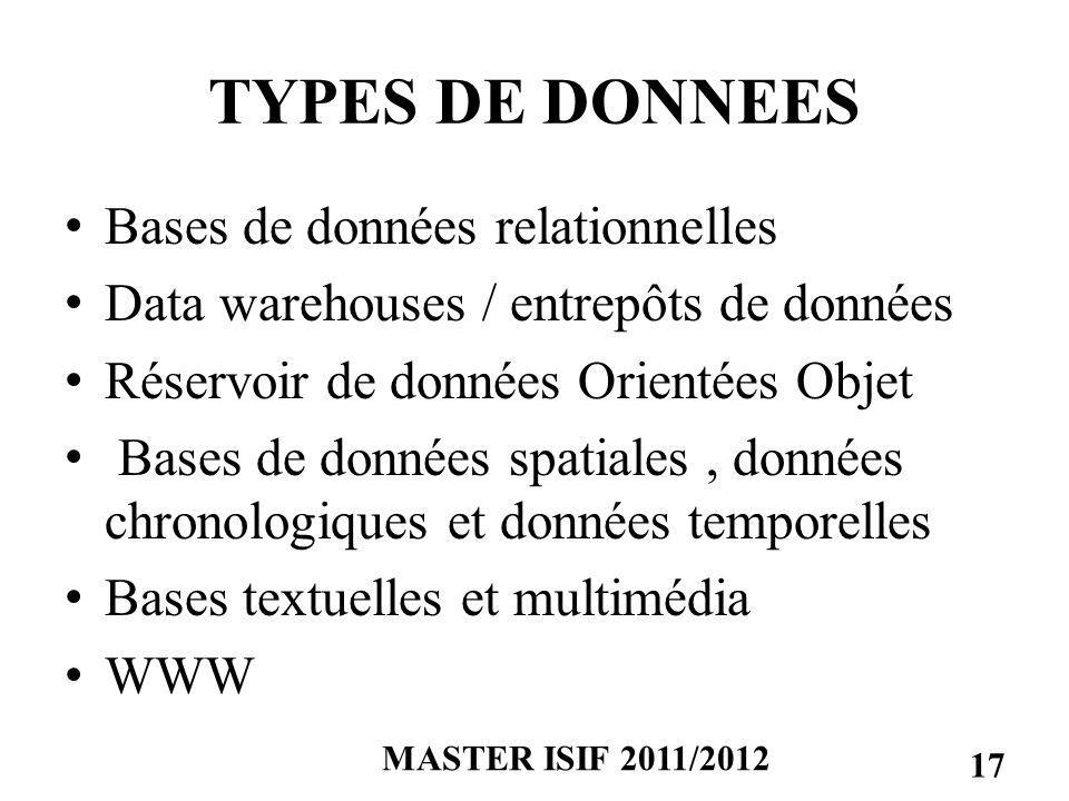 TYPES DE DONNEES Bases de données relationnelles