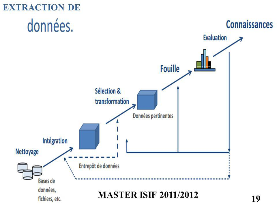 EXTRACTION DE MASTER ISIF 2011/2012