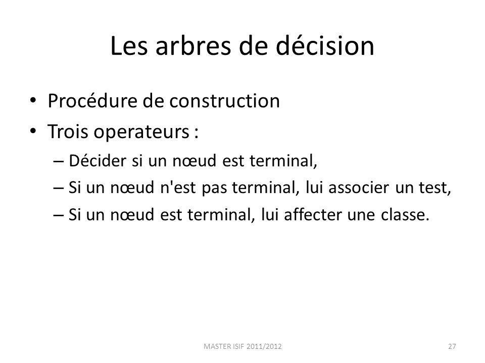Les arbres de décision Procédure de construction Trois operateurs :