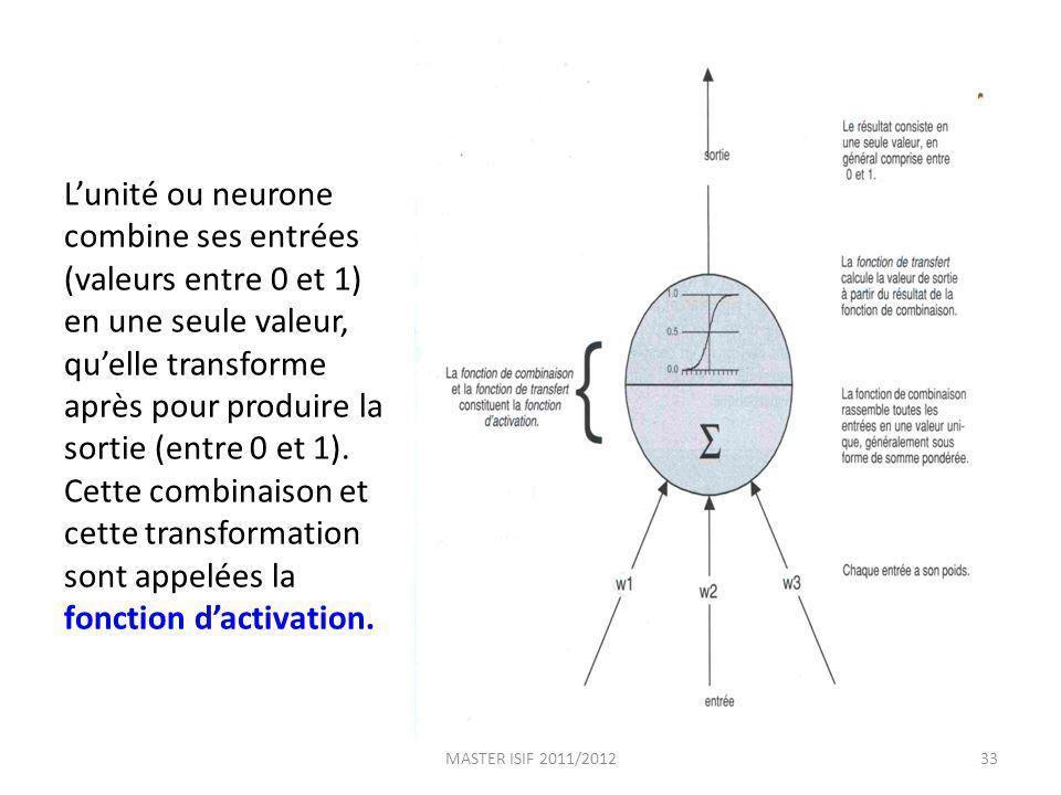 L'unité ou neurone combine ses entrées (valeurs entre 0 et 1) en une seule valeur, qu'elle transforme après pour produire la sortie (entre 0 et 1). Cette combinaison et cette transformation sont appelées la fonction d'activation.