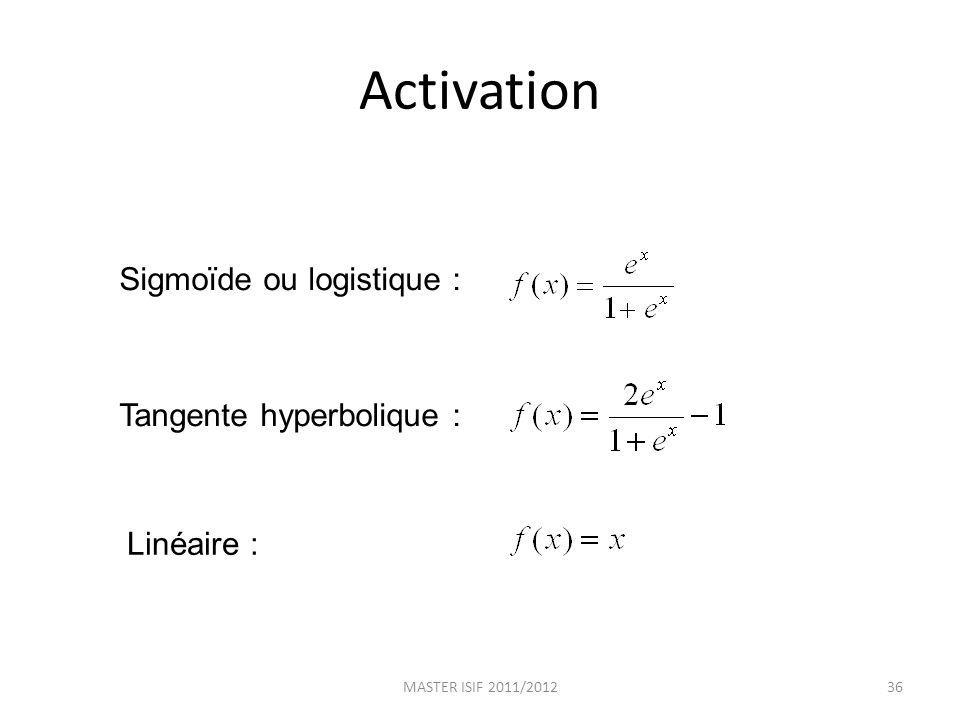 Activation Sigmoïde ou logistique : Tangente hyperbolique : Linéaire :