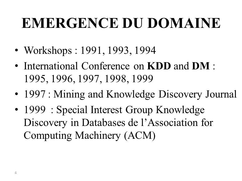 EMERGENCE DU DOMAINE Workshops : 1991, 1993, 1994