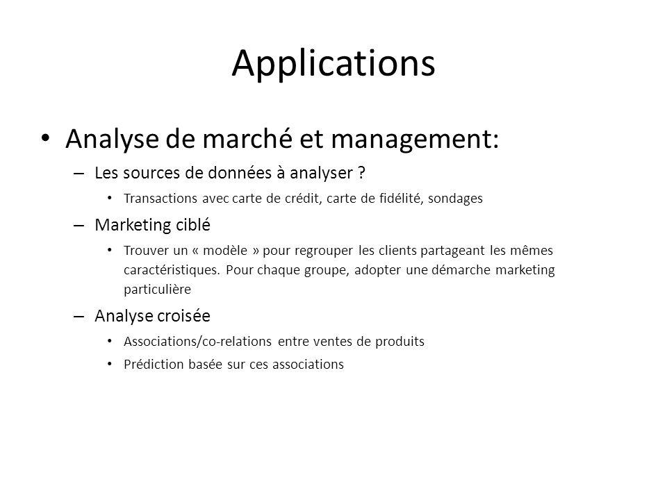 Applications Analyse de marché et management: