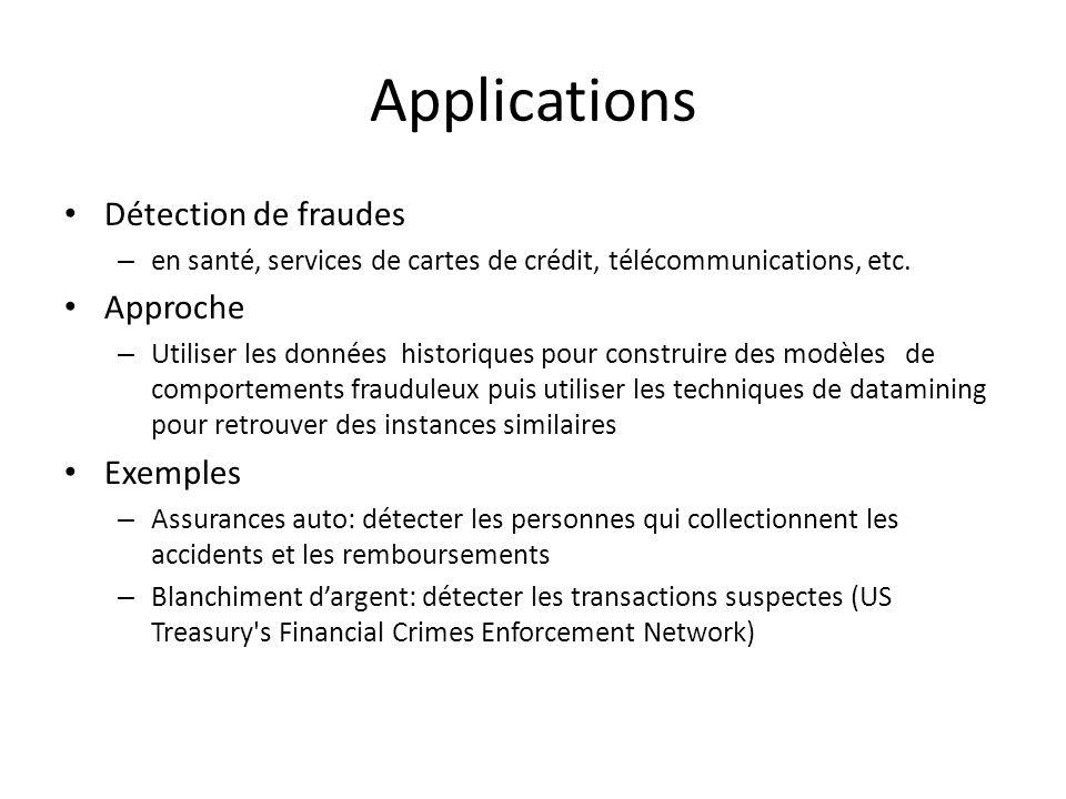 Applications Détection de fraudes Approche Exemples