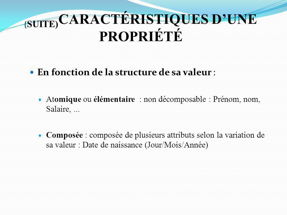 (SUITE)CARACTÉRISTIQUES D'UNE PROPRIÉTÉ