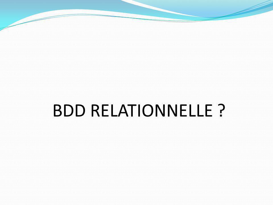 BDD RELATIONNELLE M.Youssfi : med@youssfi.net