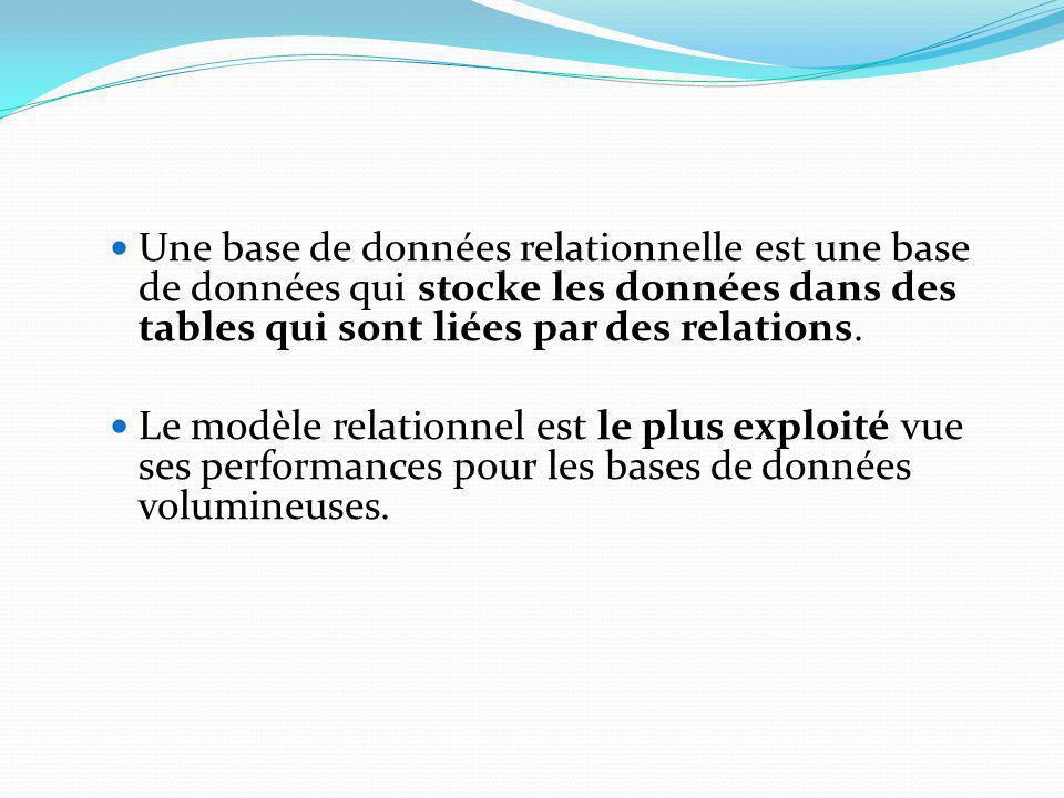 Une base de données relationnelle est une base de données qui stocke les données dans des tables qui sont liées par des relations.