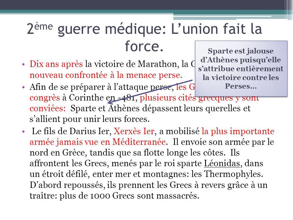 2ème guerre médique: L'union fait la force.