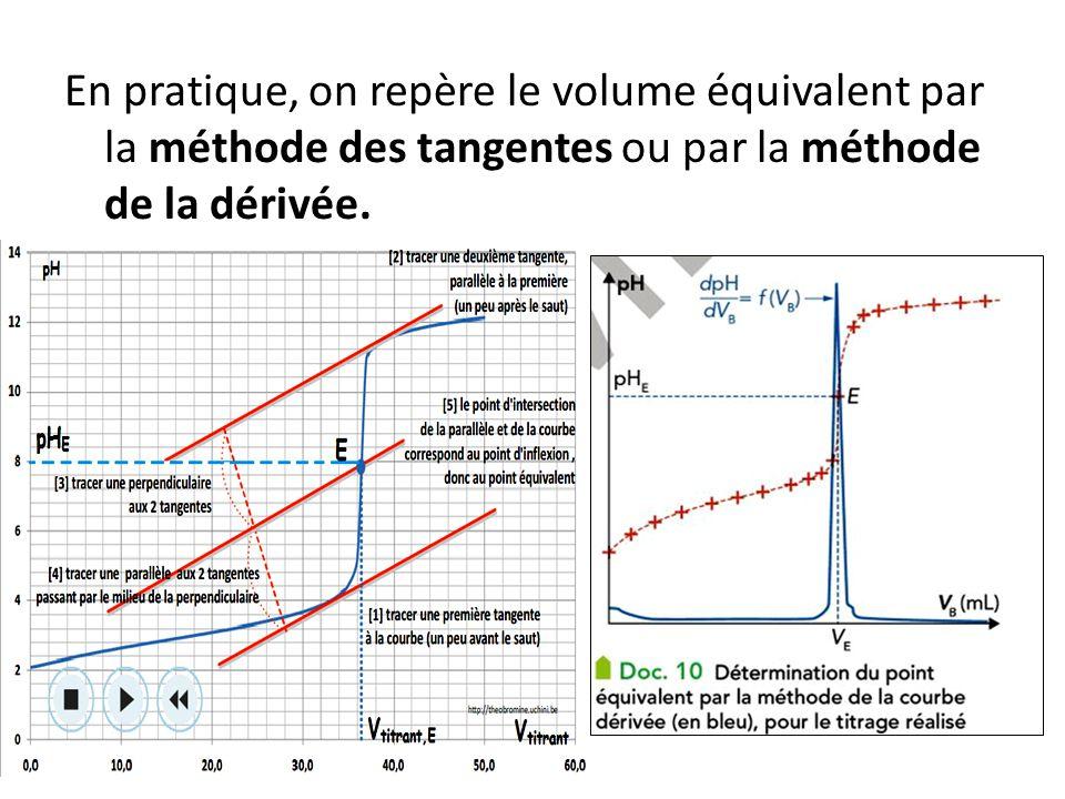 En pratique, on repère le volume équivalent par la méthode des tangentes ou par la méthode de la dérivée.