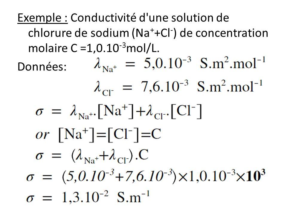 Exemple : Conductivité d une solution de chlorure de sodium (Na++Cl-) de concentration molaire C =1,0.10-3mol/L.