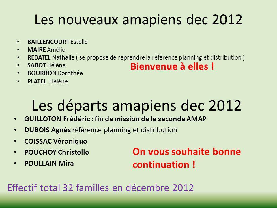 Les nouveaux amapiens dec 2012