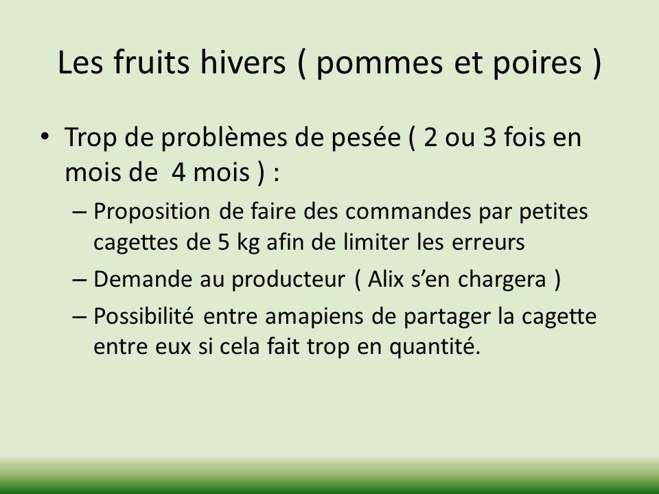 Les fruits hivers ( pommes et poires )