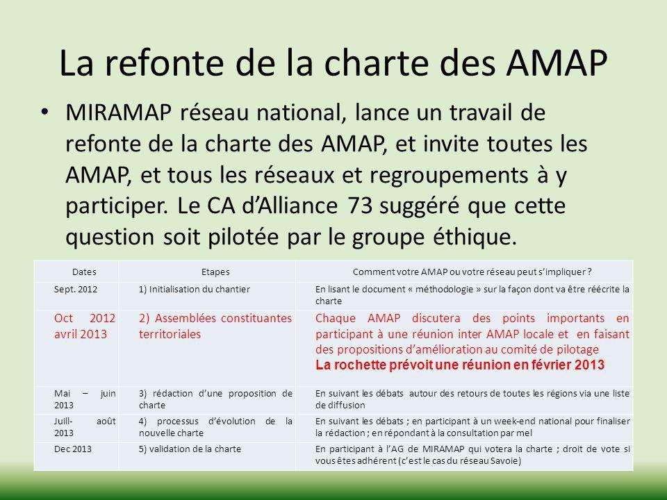 La refonte de la charte des AMAP