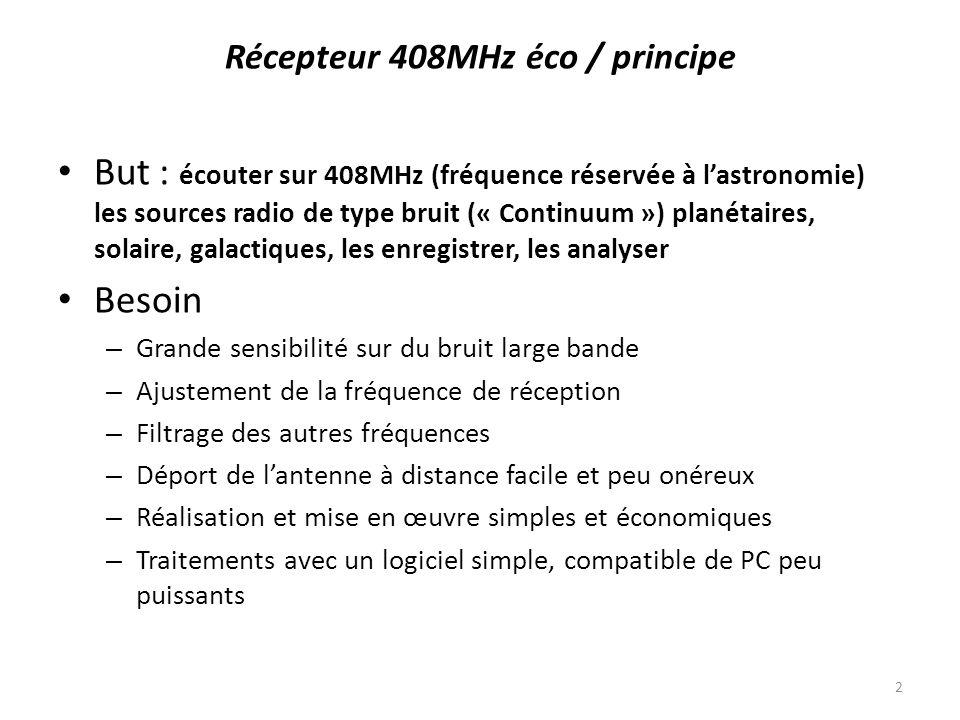 Récepteur 408MHz éco / principe