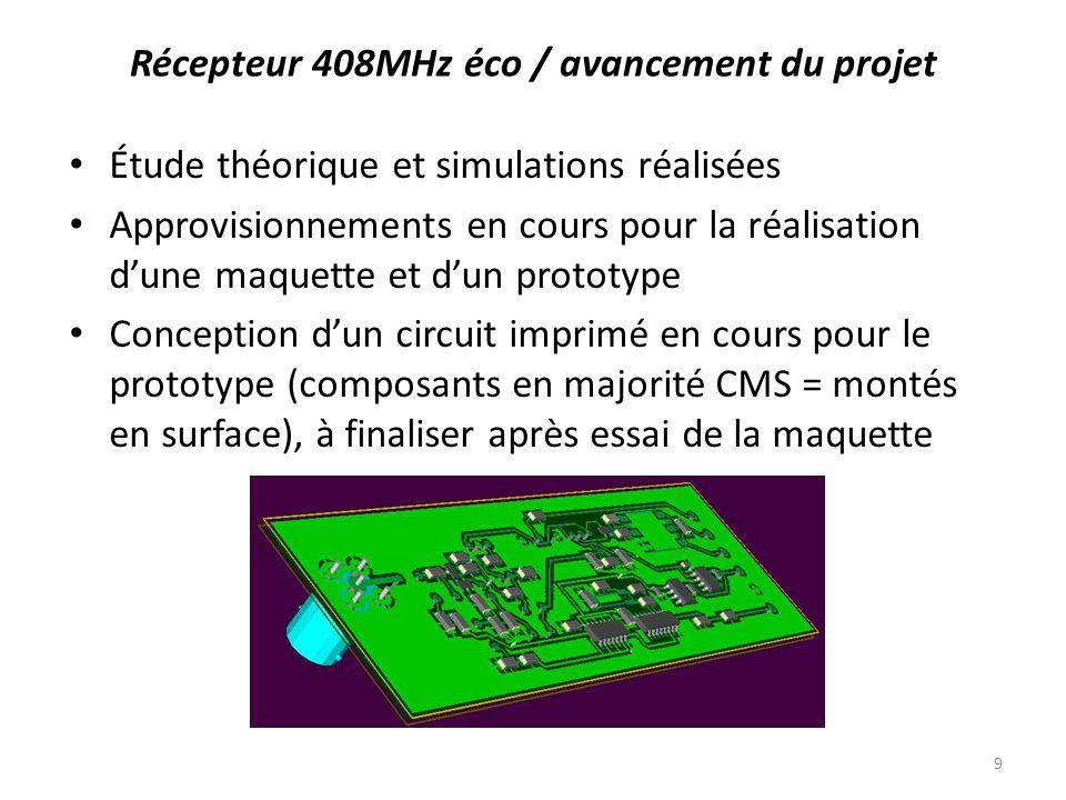 Récepteur 408MHz éco / avancement du projet