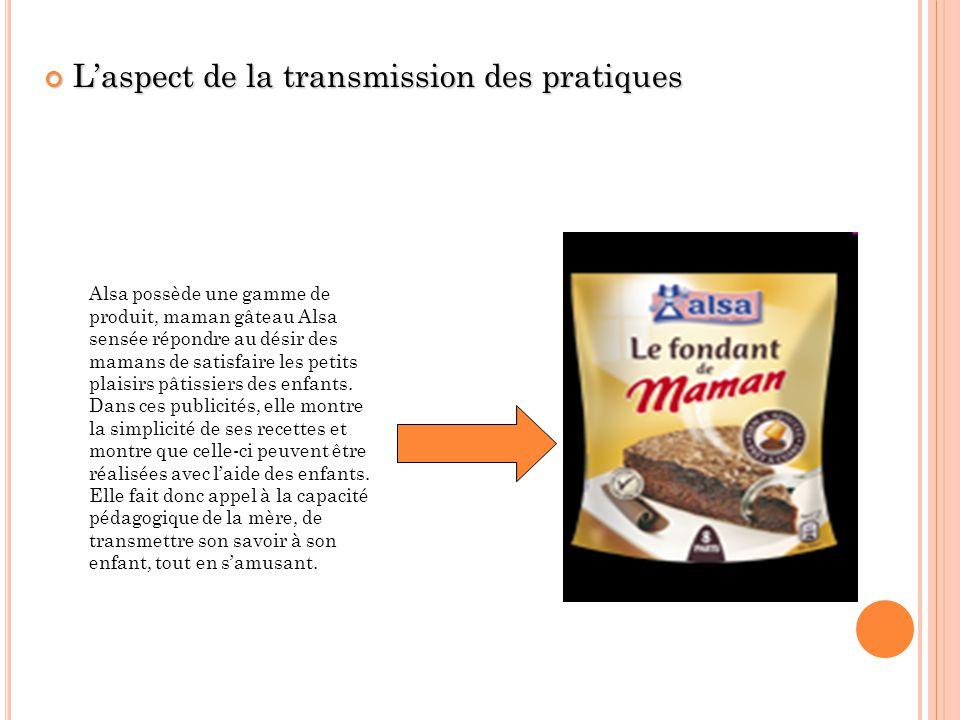 L'aspect de la transmission des pratiques