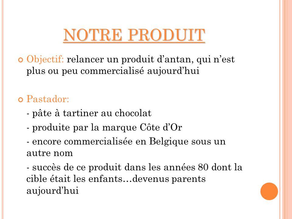 NOTRE PRODUIT Objectif: relancer un produit d'antan, qui n'est plus ou peu commercialisé aujourd'hui.