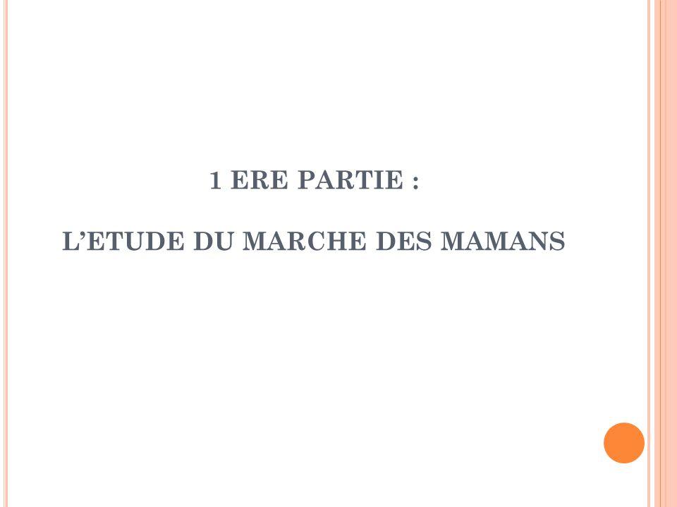 1 ERE PARTIE : L'ETUDE DU MARCHE DES MAMANS
