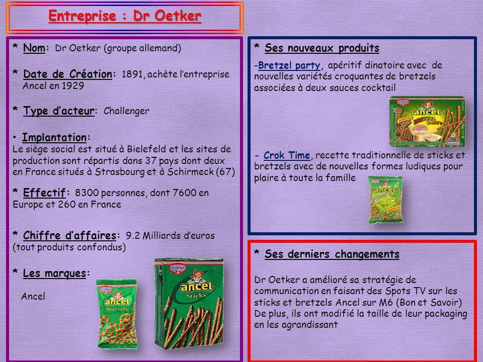 Entreprise : Dr Oetker * Nom: Dr Oetker (groupe allemand)