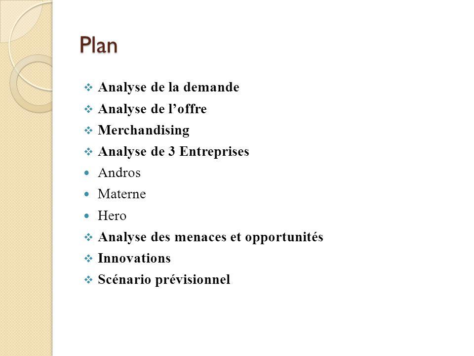 Plan Analyse de la demande Analyse de l'offre Merchandising