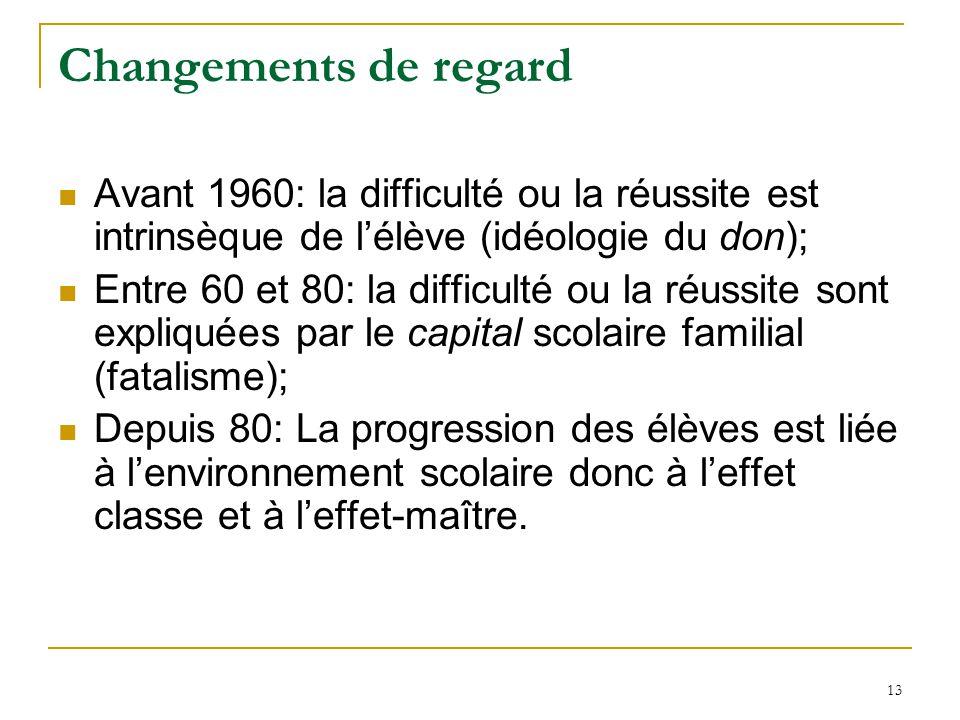 Changements de regard Avant 1960: la difficulté ou la réussite est intrinsèque de l'élève (idéologie du don);