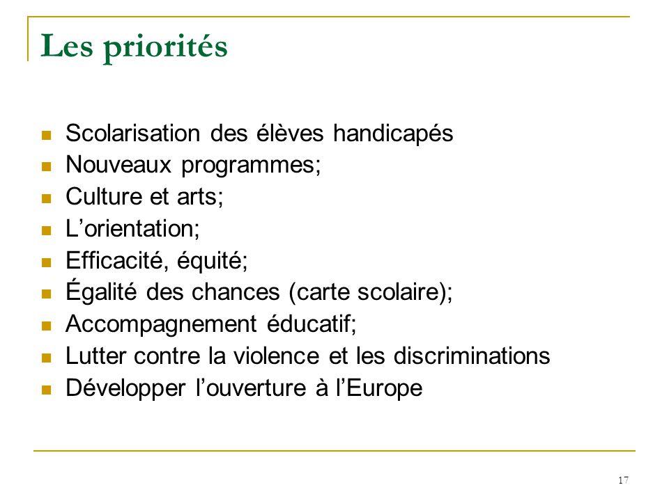 Les priorités Scolarisation des élèves handicapés Nouveaux programmes;