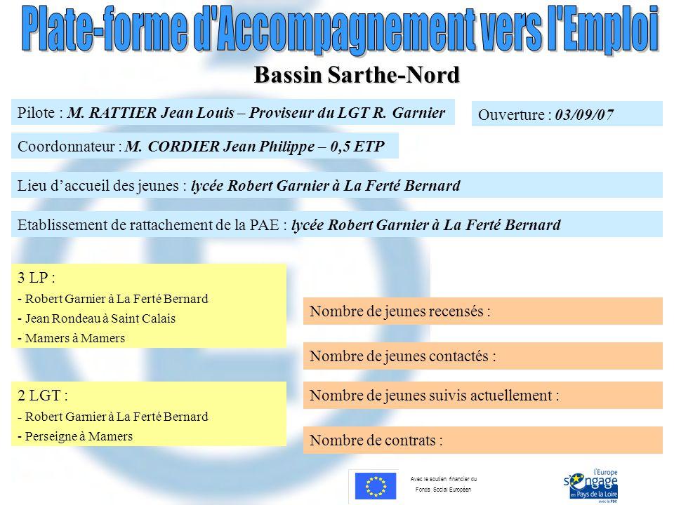 Bassin Sarthe-Nord Pilote : M. RATTIER Jean Louis – Proviseur du LGT R. Garnier. Ouverture : 03/09/07.