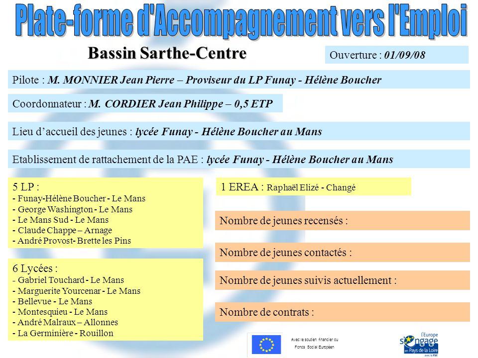 Bassin Sarthe-Centre Ouverture : 01/09/08