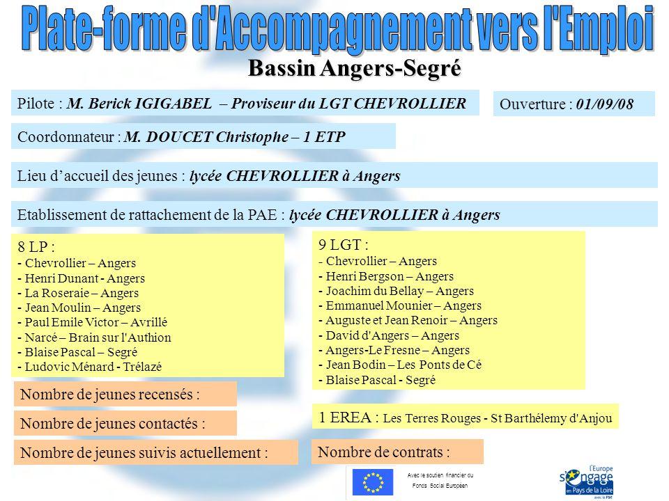 Bassin Angers-Segré Pilote : M. Berick IGIGABEL – Proviseur du LGT CHEVROLLIER. Ouverture : 01/09/08.