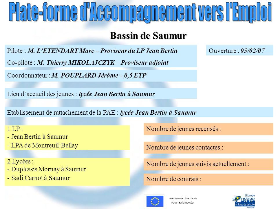 Bassin de Saumur Pilote : M. L'ETENDART Marc – Proviseur du LP Jean Bertin. Co-pilote : M. Thierry MIKOLAJCZYK – Proviseur adjoint.