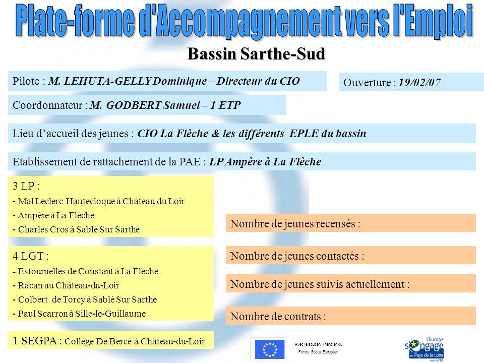 Bassin Sarthe-Sud Pilote : M. LEHUTA-GELLY Dominique – Directeur du CIO. Ouverture : 19/02/07. Coordonnateur : M. GODBERT Samuel – 1 ETP.